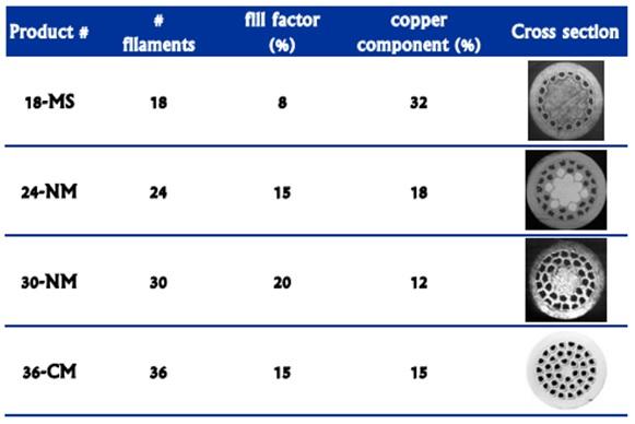 superconductor-mgb2-parametry